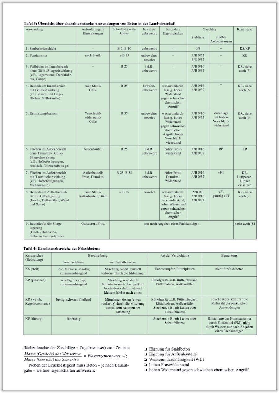 Beton landwirtschaftliche Bauvorhaben Zementmerkblatt Landwirtschaft Richtlinie Vorschrift