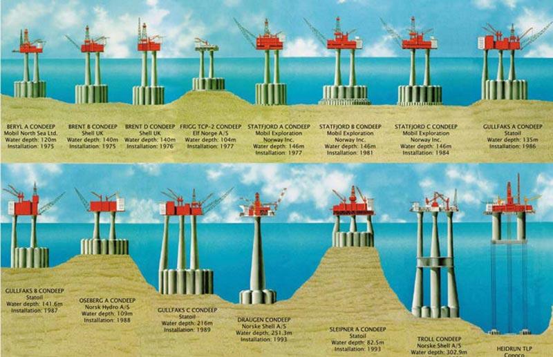 komsol innerseal Oelplattformen Condeep Plattformen Betonflaechen Betonsockel Meer dauerhaft versiegeln Kvaerner Querschnitt Ansicht